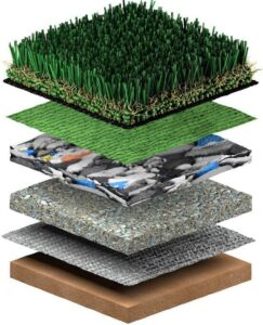 Synthetic Turf Layers